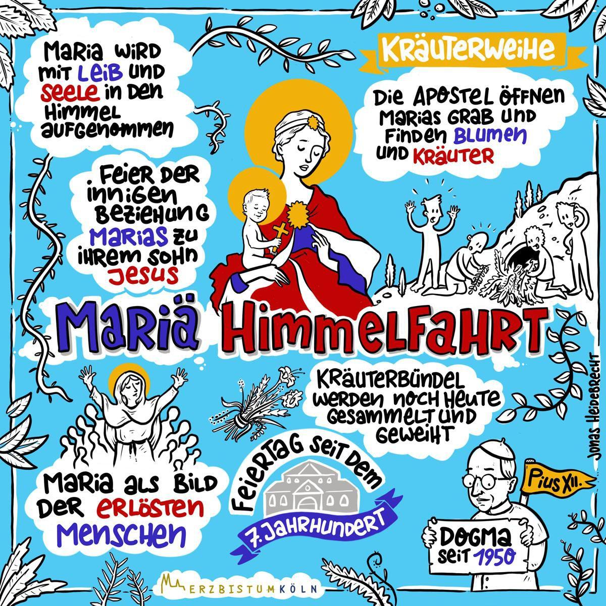 Mariae_Himmelfahrt