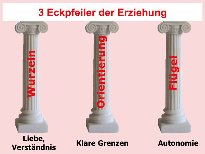 3 Eckpfeiler.jpg