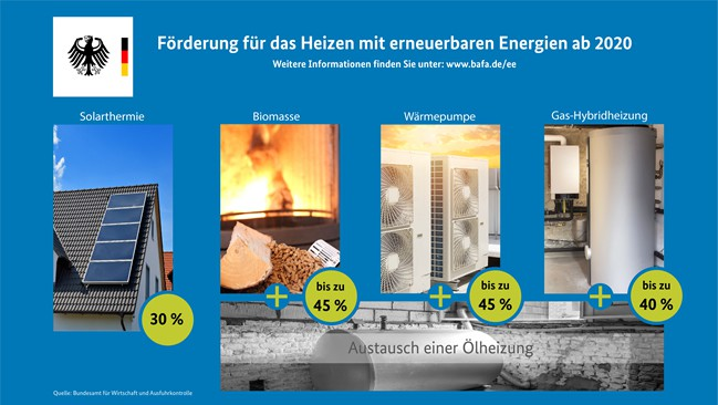 infografik_erneuerbare_energien_im_waermemarkt_foerdersaetze_2020.jpg